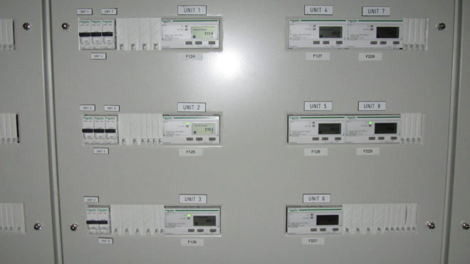 5 Typical panel with 8 meters