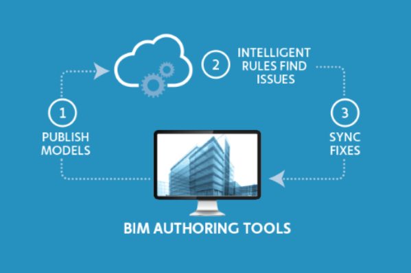 Making BIM Work for Building Owners